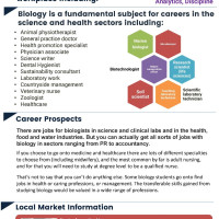 Biology Employability and Enterprise at BHASVIC