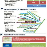 business & Finance Employability and Enterprise at BHASVIC