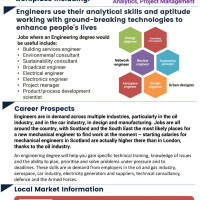 Engineering Employability and Enterprise at BHASVIC