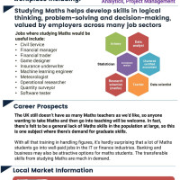 Mathematics Employability and Enterprise at BHASVIC