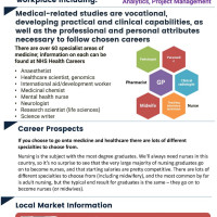 Medical Careers Employability and Enterprise at BHASVIC