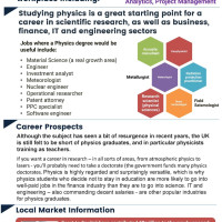 Physics Employability and Enterprise at BHASVIC