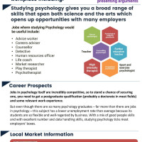Psychology Employability and Enterprise at BHASVIC