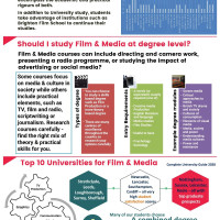 Film and Media Higher Education at BHASVIC