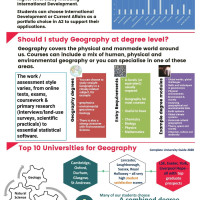 Geography Higher Education at BHASVIC