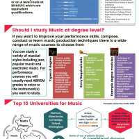 Music Higher Education at BHASVIC