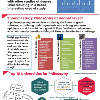 Philosophy Higher Education at BHASVIC