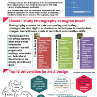 Photography Higher Education at BHASVIC