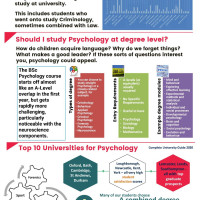 Psychology Higher Education at BHASVIC