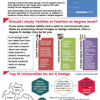Textiles Higher Education at BHASVIC