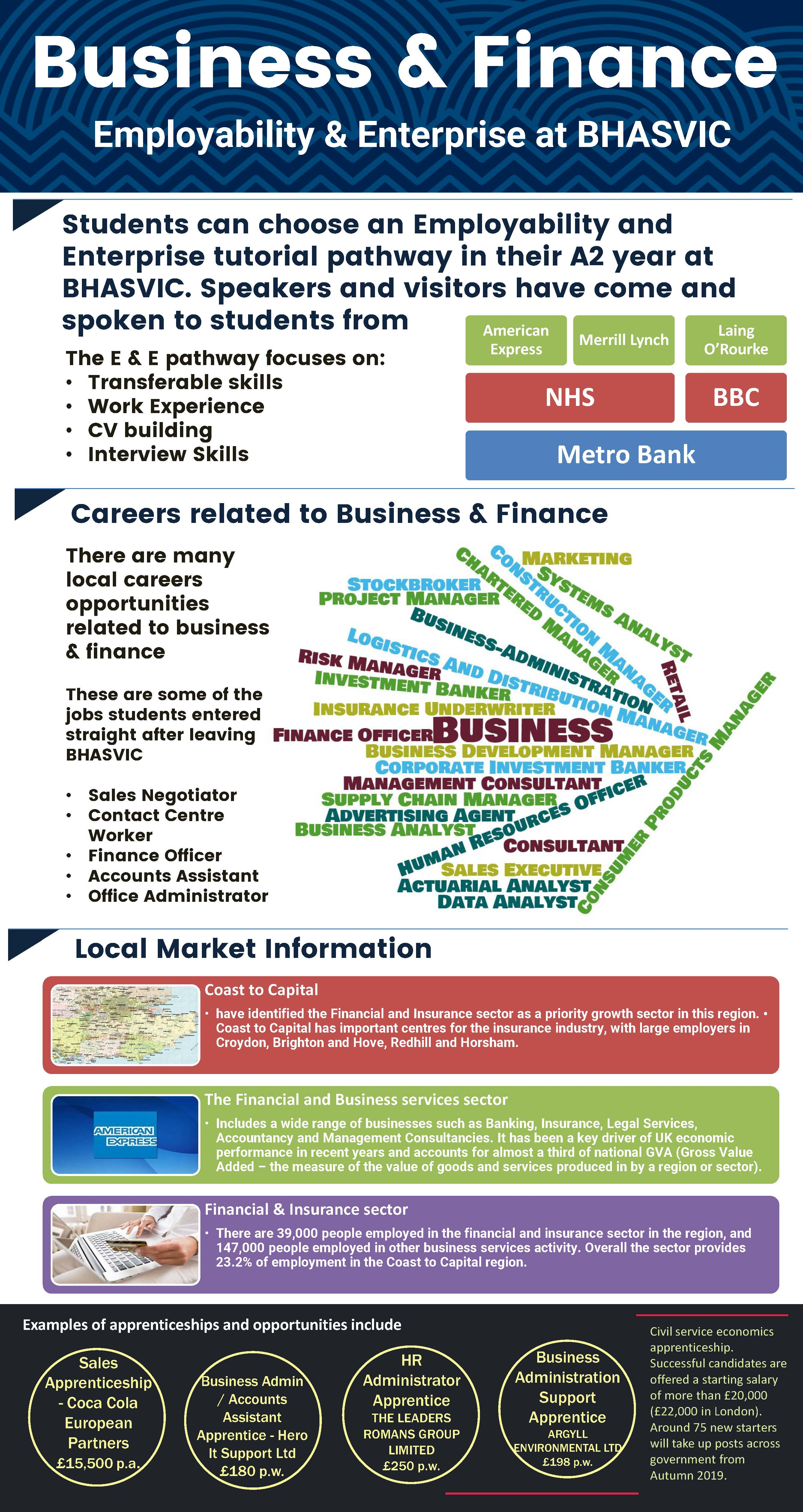 Business A Level