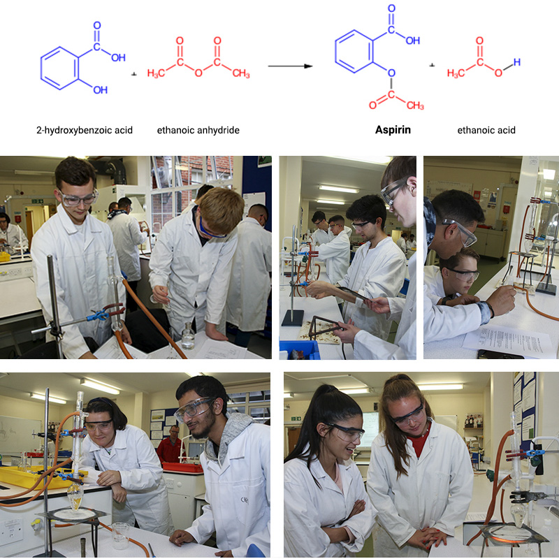 Aspirin Synthesis And Analytical Research